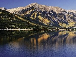 Mountains, lake